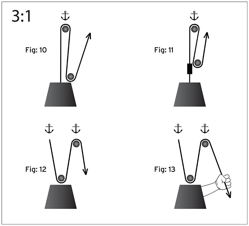To Pulleys Aligned on Z Rig Haul System